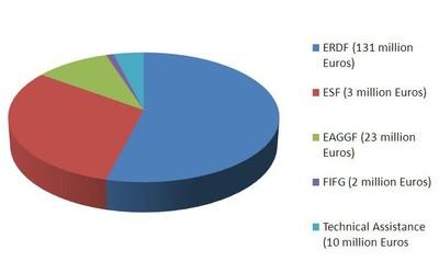 EPD graph 2